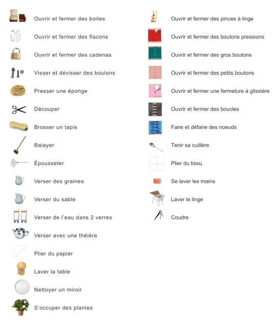 Liste pratique modifiée
